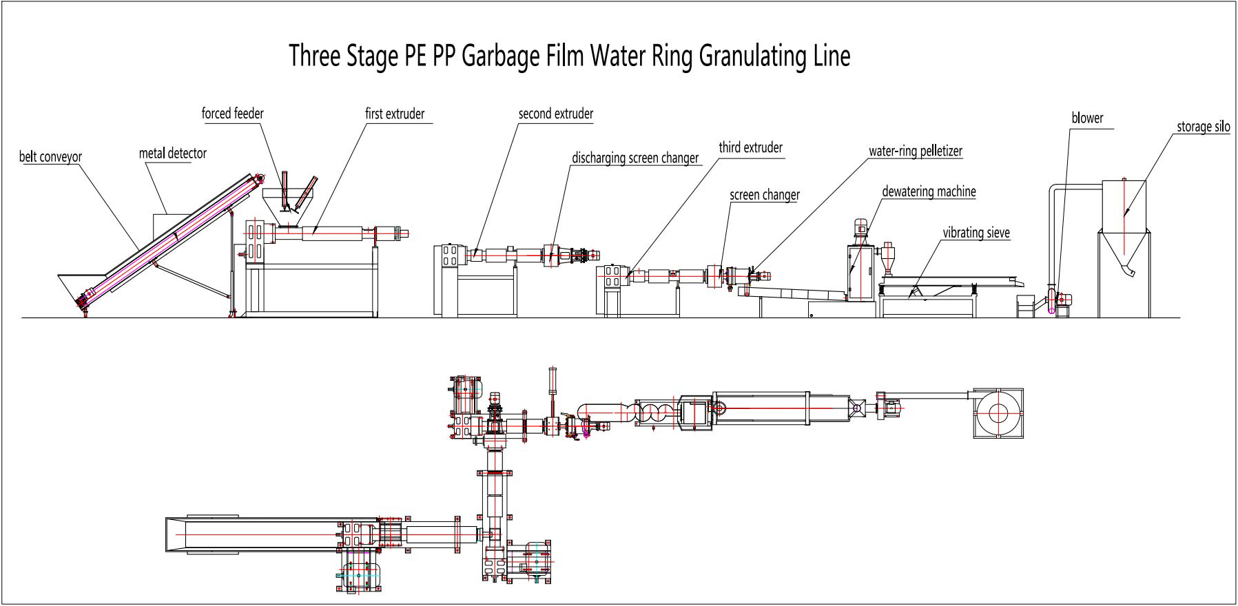 Three Stage ABS Water-ring Granulating Line