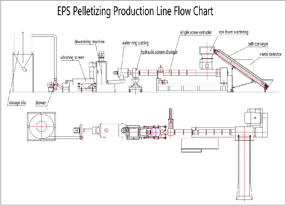 EPS-foam-water-ring-pelletizing-line